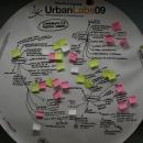 UrbanLabs09 - Caldos