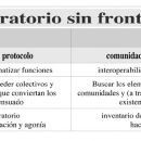 ESQUEMA - LABORATORI SENSE FRONTERES
