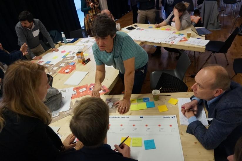 Open Heritage Participatory Process Canvas